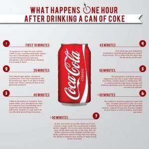 infographic-coke