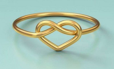 What Makes Gold Jewellery so Special and Valuable?