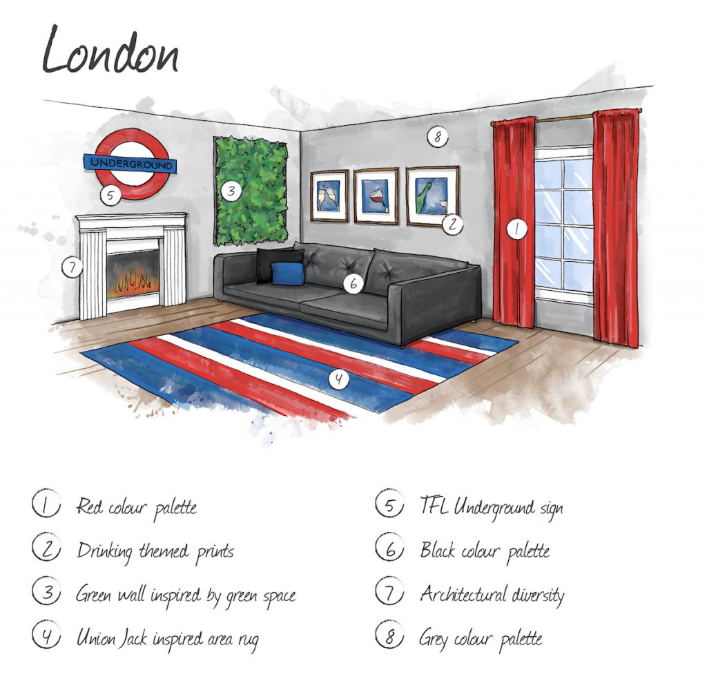 Hand drawn illustration of London home interior