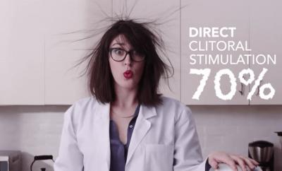 Science Explains Female Orgasm