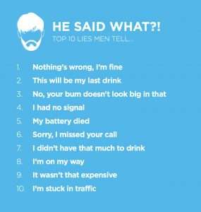 top 10 lies Men tell