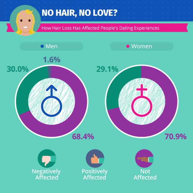 no-hair-no-lonve