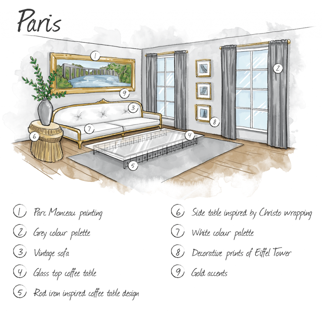 Hand drawn illustration of Paris home interior