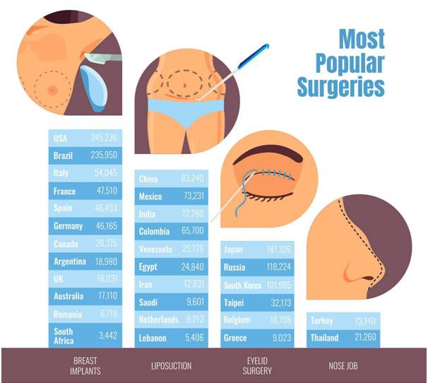 popular-cosmetic-surgeries